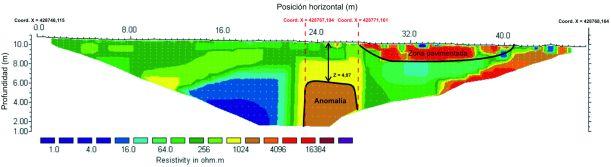 Perfil de tomografía eléctrica 1.  En se puede observar una clara anomalía resistiva que se correlaciona con el colector.