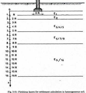 ModeloAsientoPresiómetro